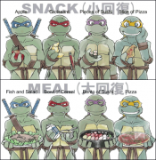 Зарубежный Фан-Арт - TMNT_for_the_GBA_by_FREAKfreak.png