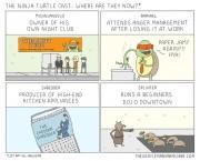 Приколы над ТMNТ - комикс (7).jpeg